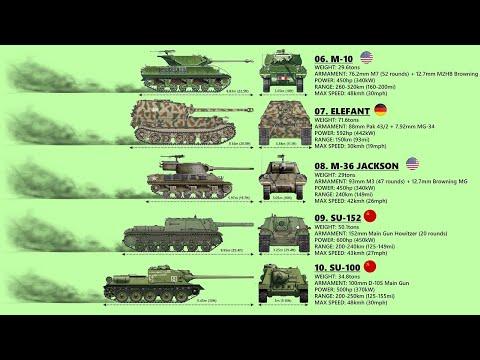 Top 10 Tank Destroyers of World War II