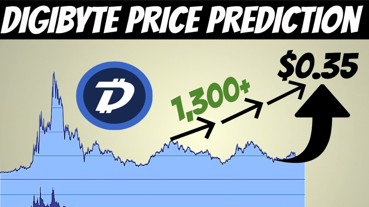 Digibyte Price Prediction | It Can Increase by 1,300% to $0.35 (Here Is Why)