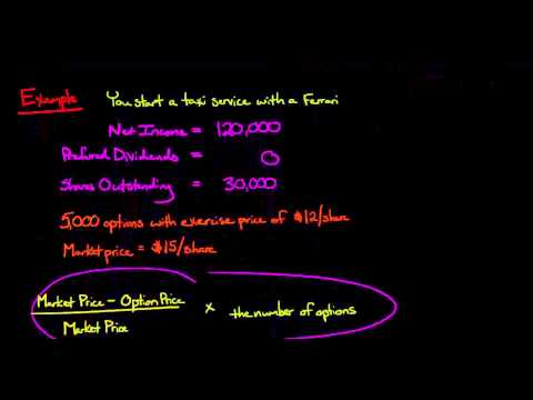 How to Calculate Diluted Earnings Per Share using the Treasury Stock Method (SHORTCUT APPROACH!)