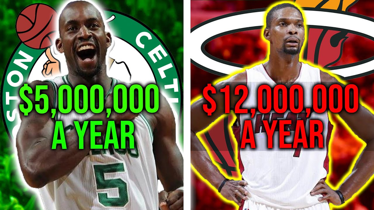 10 Retired NBA Players STILL Getting Paid By Their Former Teams