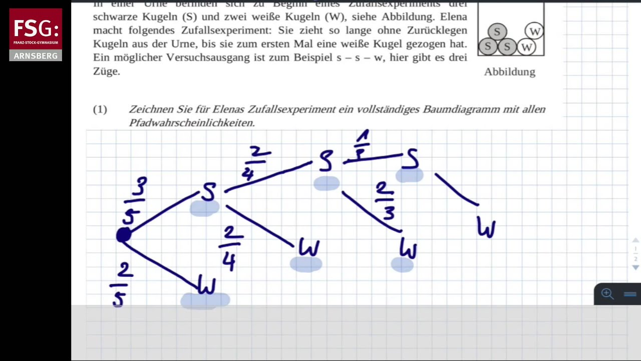 Fantastisch Bilddiagramme Zeitgenössisch - Elektrische Schaltplan ...