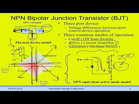 Current amplification factor in transistor