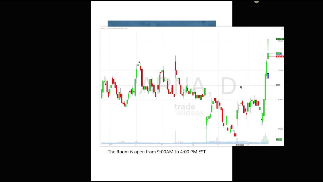 trade ideas live trading room recap thursday june 22, 2017 - youtube