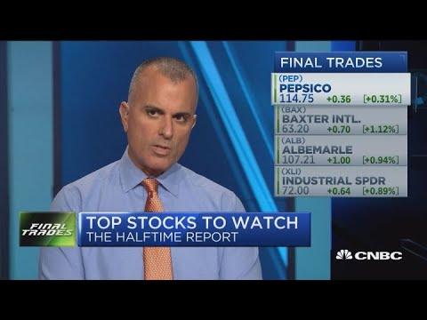 Final trades: Pepsi, Baxter, Albemarle & industrials