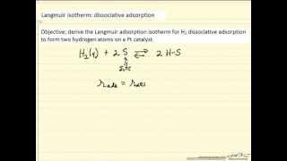Langmuir Isotherm: Dissociative Adsorption