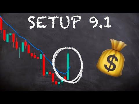 Setup 9.1 Larry Williams (Day Trade e Swing Trade)