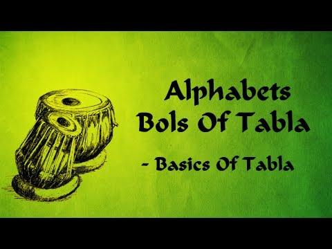 Basic Alphabets/ Bols Of Tabla - Basics of Tabla