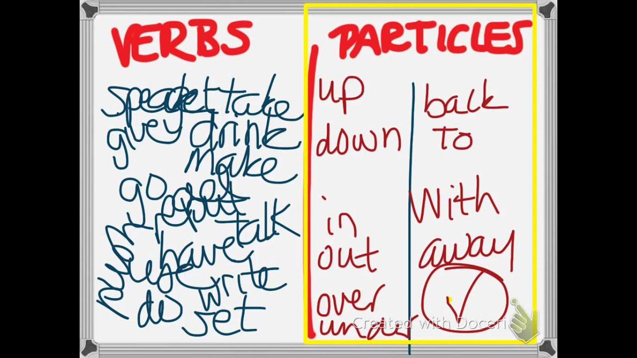 Aprender Inglés Fácil 18 Clases De Inglés Para