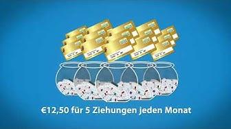 So funktioniert die Deutsche Postcode Lotterie