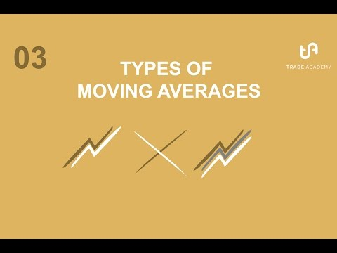 03 Moving Averages - Types of moving averages