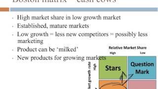 Marketing Mix - Product
