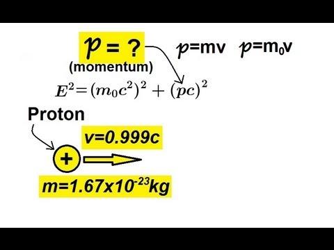 Physics - Special Relativity (11 of 43) Relativistic Momentum