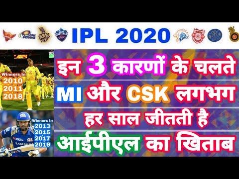 IPL 2020 - List Of 3 Reasons Why CSK & MI Are Most Successful | IPL Auction | MY Cricket Production