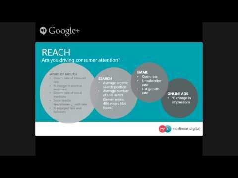 Marketing Metrics in a Multi-Channel World