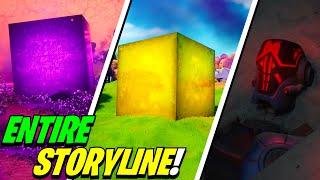 "Fortnite SEASON 8 STORYLINE Explained! ""The Cubed Slone"""