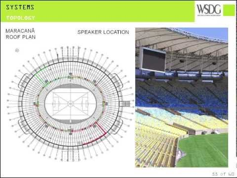 Intelligibility in Stadiums