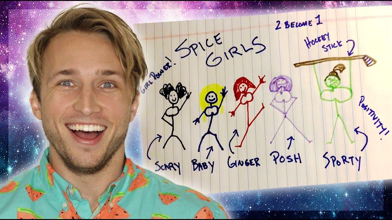 Names smosh girls Smosh