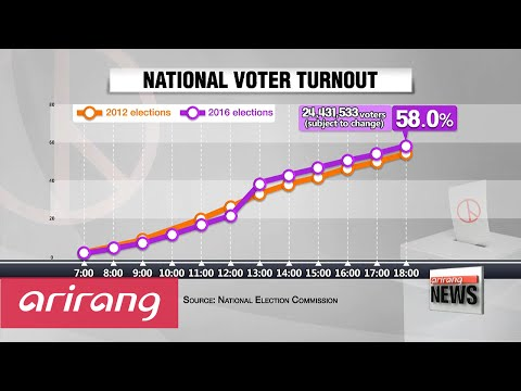 Election 2016: Voter turnout highest in 12 years