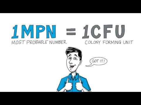 What's the difference between CFU and MPN?