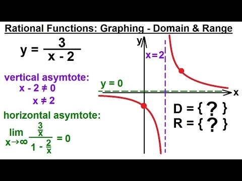 PreCalculus 3: Graphing Polynomial & Rational Fcts (25 of 29) Polyn, Domain  & Range=?, Syn Division