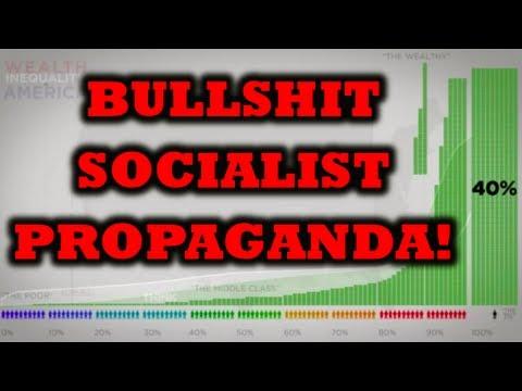 Wealth Inequality In America = SOCIALIST PROPAGANDA!!!