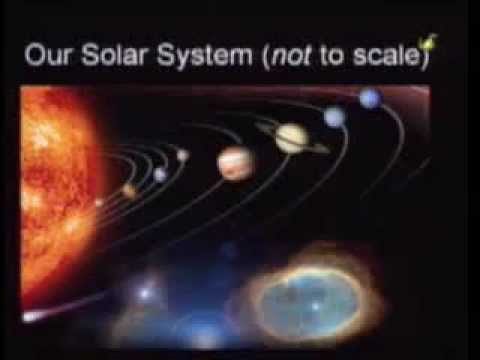 What is the theory of the oringin of the solar system?