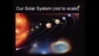 Our Solar System: Evidence For Creation
