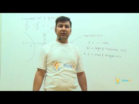 01 Definition and Equation of Hyperbola by Rahul Khandelwal Sir