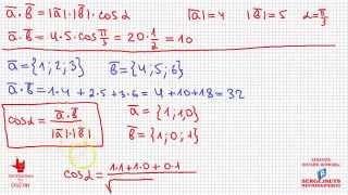 18+ Математика без Ху%!ни. Скалярное произведение векторов. Угол между векторами.