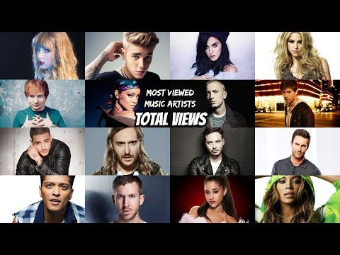 Top 20 Most Viewed Music Artists on YouTube (Most Views in Total)