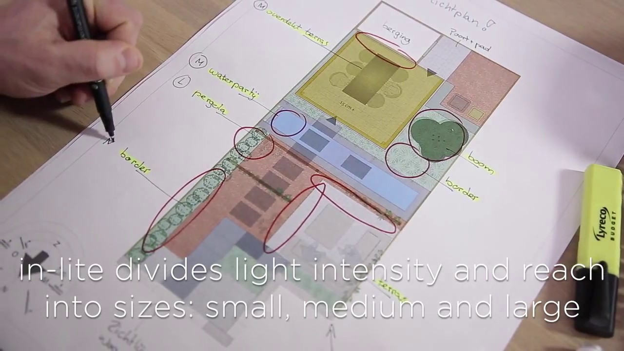 How to Make a Lighting Plan - YouTube