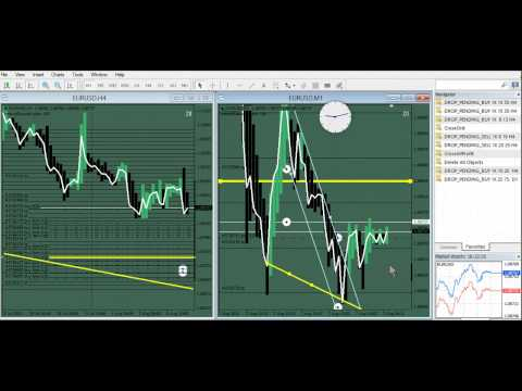NFP Forex Live Trading 8-7-2015
