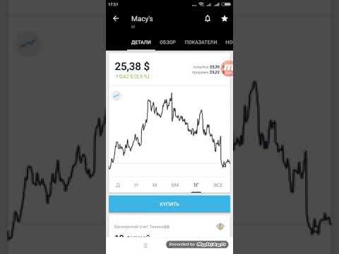 Macy's, Inc. (M) - акции, прогнозы, анализ. Тинькофф Инвестиции.