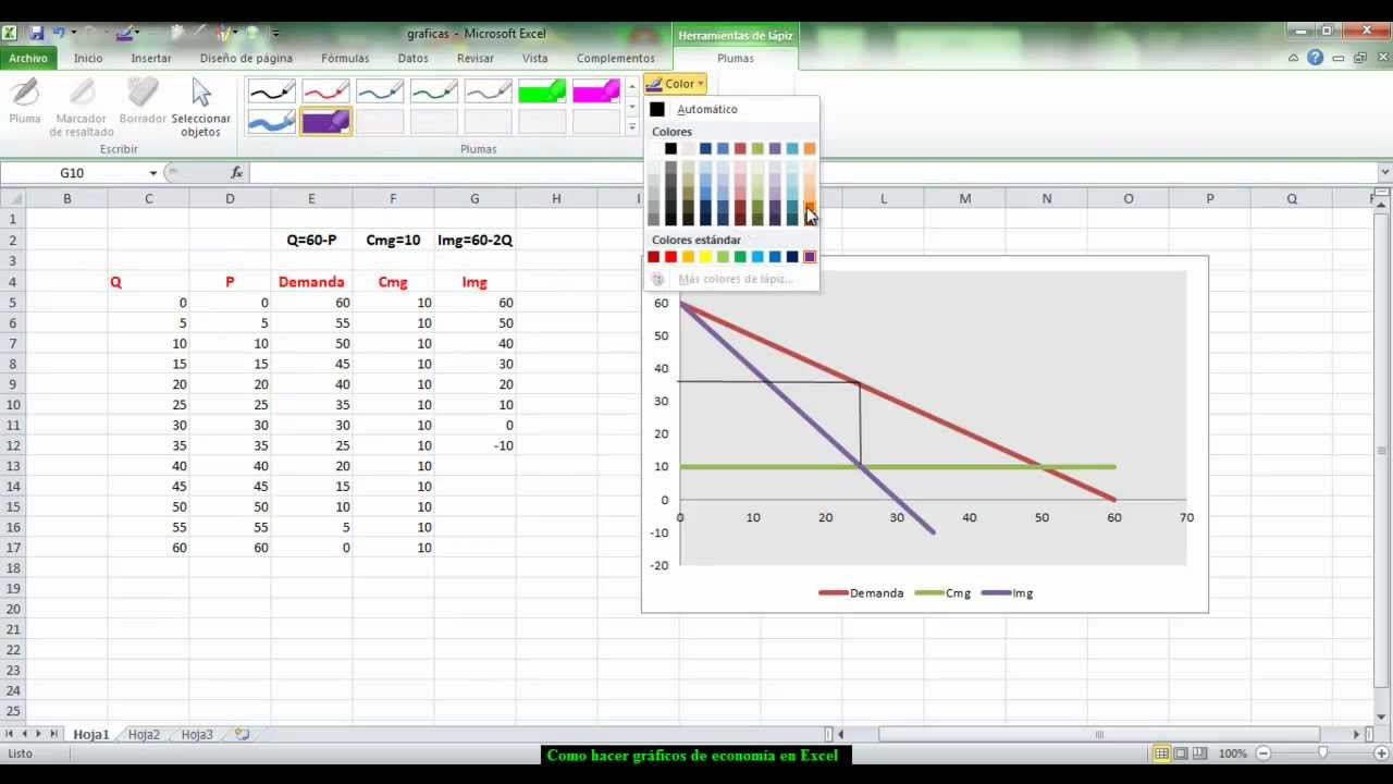 Como hacer gráficas económicas en excel. - YouTube