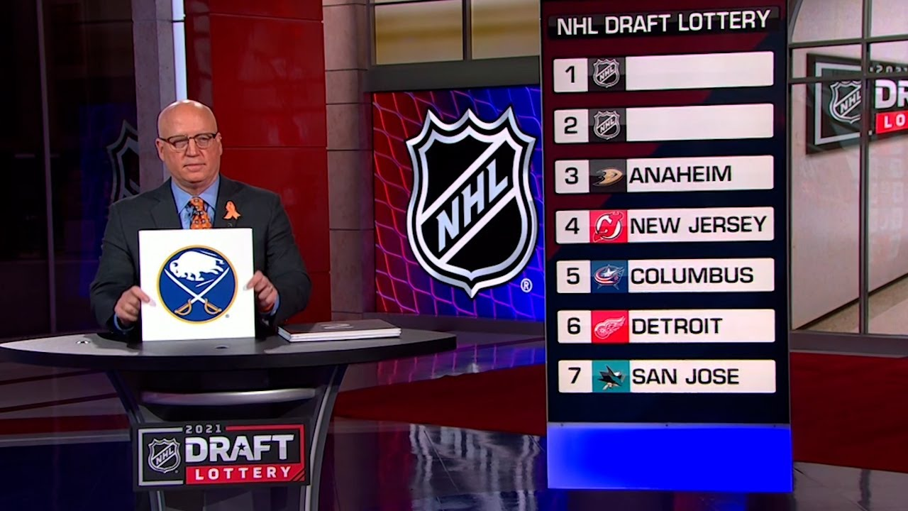 2021 NHL Draft: 2nd Round Primer for the Buffalo Sabres
