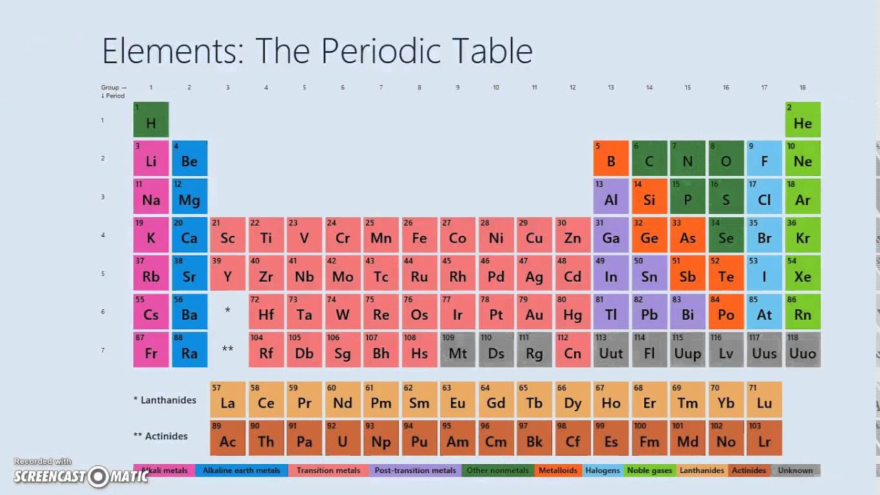 Elements the periodic table for windows youtube elements the periodic table for windows urtaz Choice Image