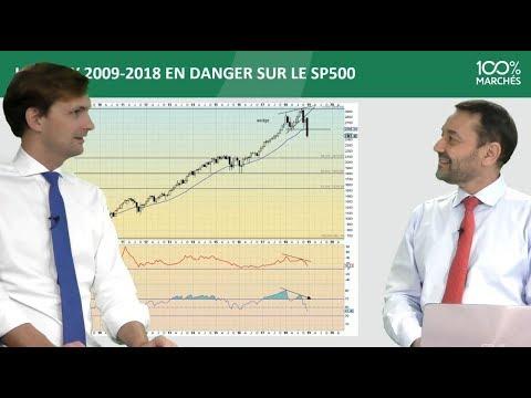 100% Marchés Daily - Vendredi 21 Décembre 2018