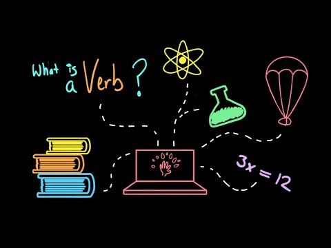 How to make a Khan Academy style educational video