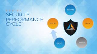 Making IT Security Your Digital Transformation Enabler