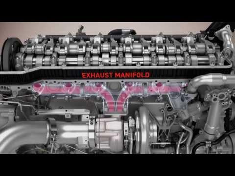 Euro 6 engine technology - 3D Animation - GB - Renault Trucks