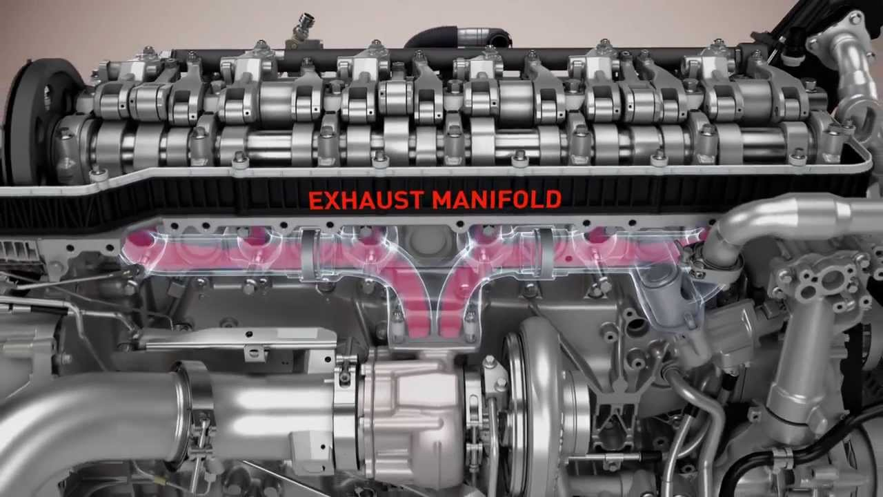 Euro 6 engine technology - 3D Animation - GB - Renault Trucks - YouTube