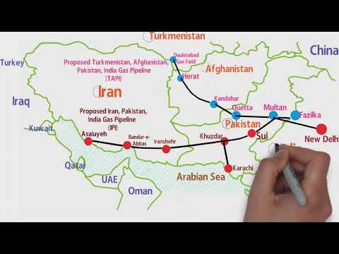 Proposed Gas Pipeline TAPI and IPI (Turkmenistan,  Afghanistan,  Pakistan,  India)