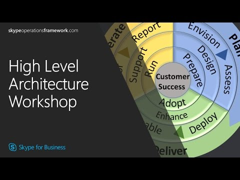SOF: High Level Architecture Workshop