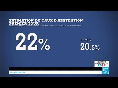Présidentielle 2017 en France : Le taux d