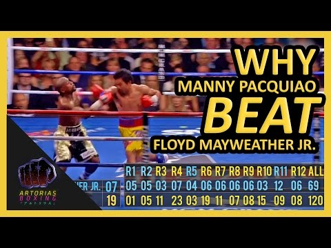 Why Pacquiao Beat Mayweather (60 FPS Landed Punches Count | Remastered) #MayPac2