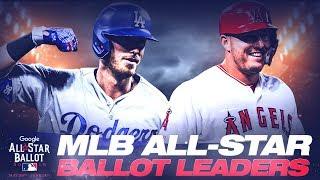 Mlb All Star Ballot Leaders (week Of 6/10)