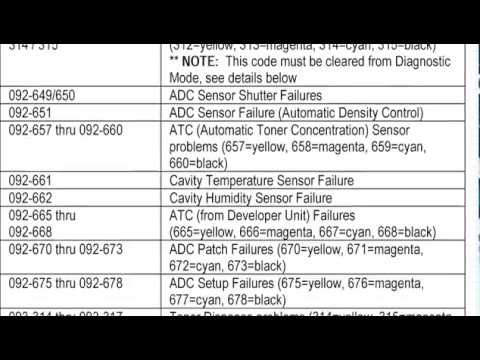 XEROX ERROR CODE FOR DC250 STYLE PRINTERS