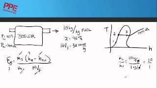 Power Engineering: Thermodynamics Boiler Analysis