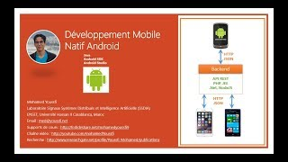 Part 1   Développement Mobile Natif Android Intro et Concepts de base