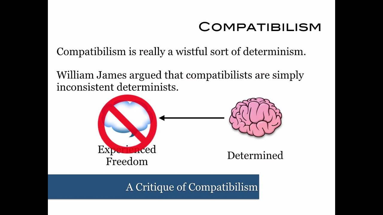 philosophy determinism compatibilism libertarianism What are the differences in the concepts of determinism, free will, compatibilism about philosophy when we see there is compatibilism and libertarianism.